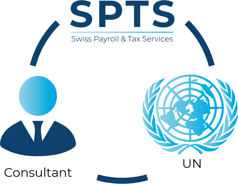 SPTS Wage Portage for UN Consultants Process